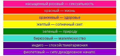 seksualnie-tsveta-znacheniya