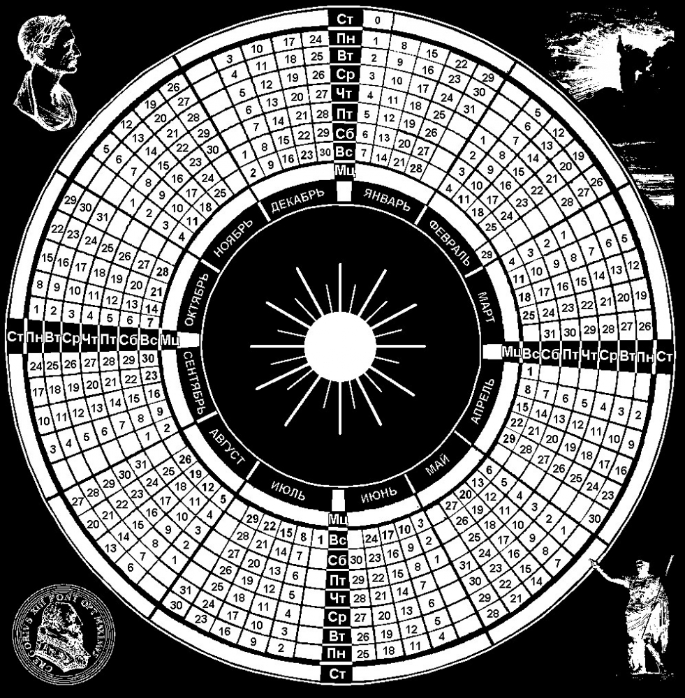 календарь юлианский фото